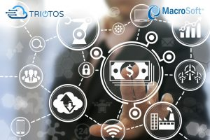 Where is the Development Cost and Complexity in IoT?